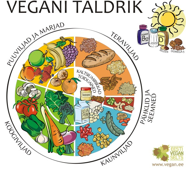 Vegani taldrik